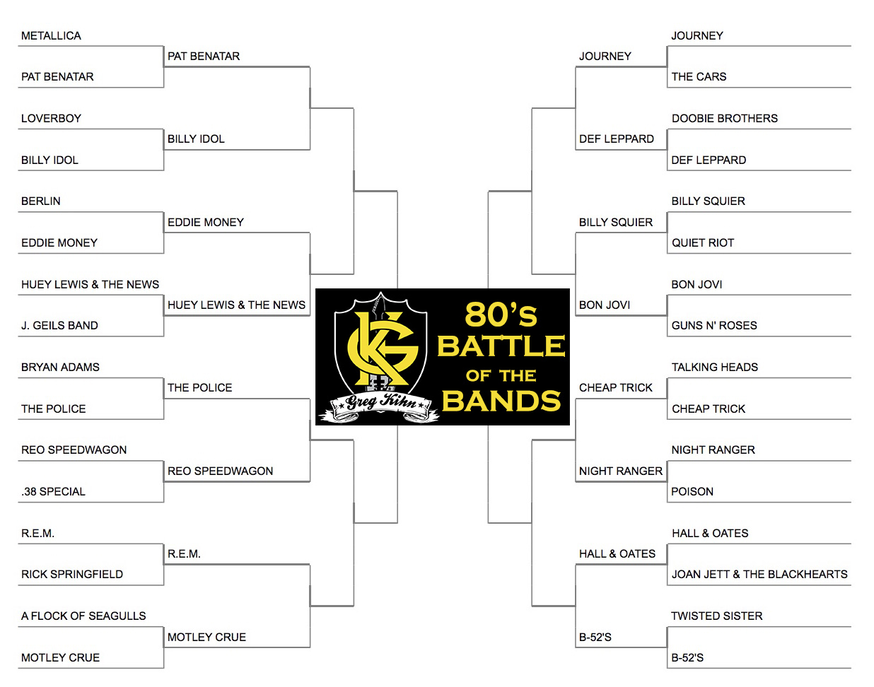 Greg Kihn's 80's Battle of the Bands Round 2 Halftime Update