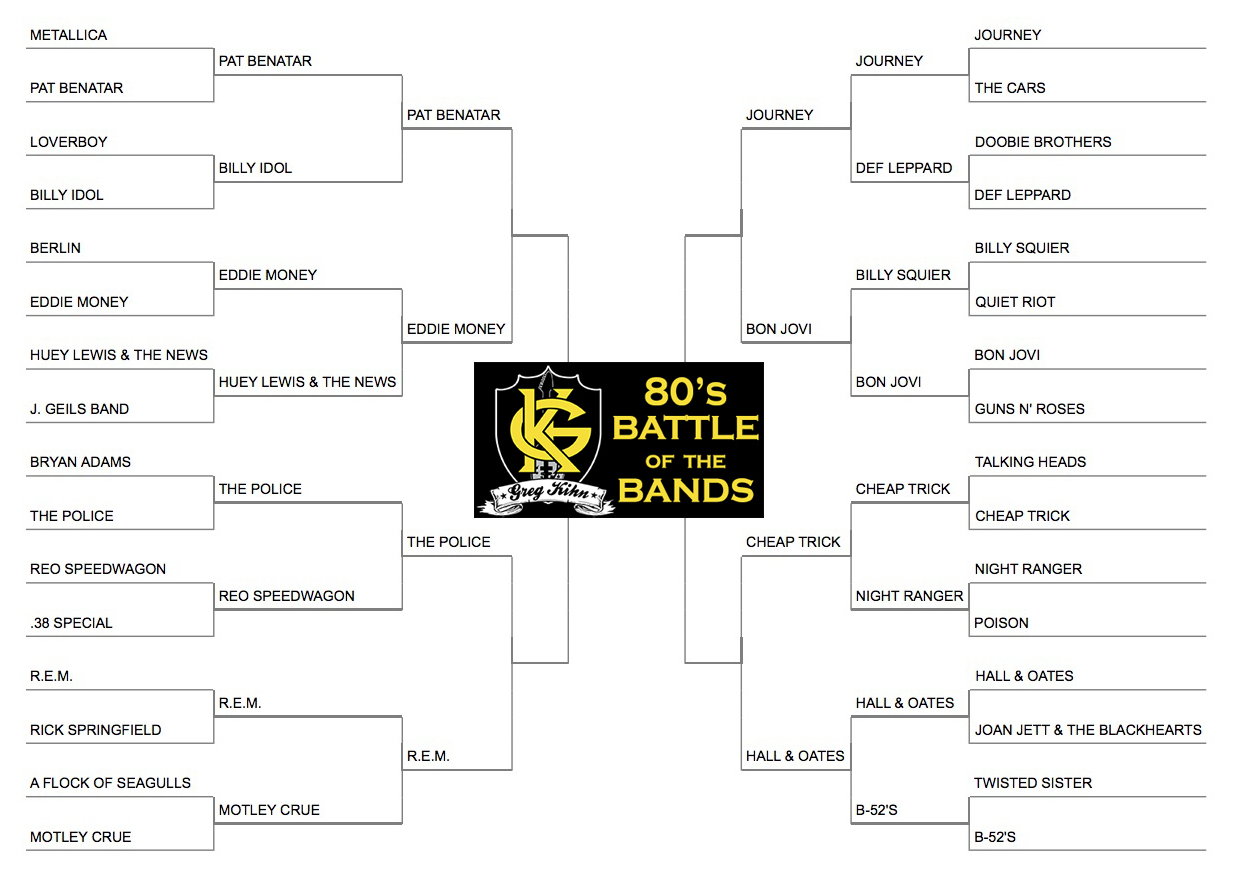 Round 3 Halftime Update, Greg Kihn's 80's Battle of the Bands